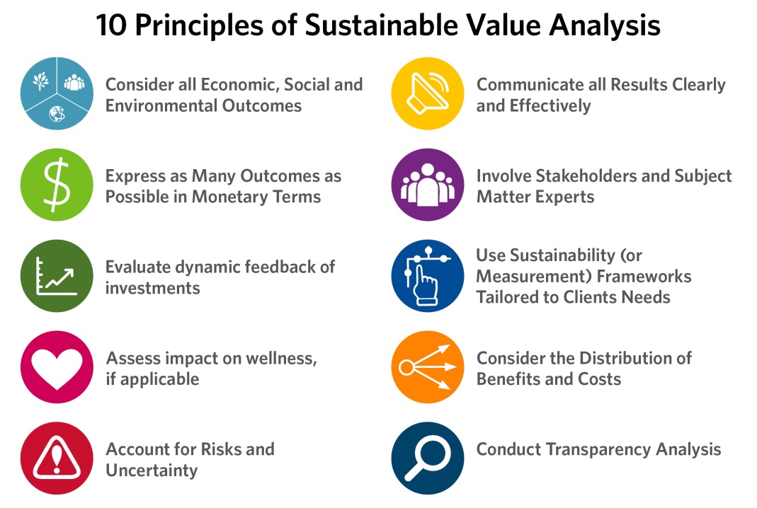 company sustainability analysis Sustainability enhancing sustainability of operations and global value chains working with others in a way that also improves our business.