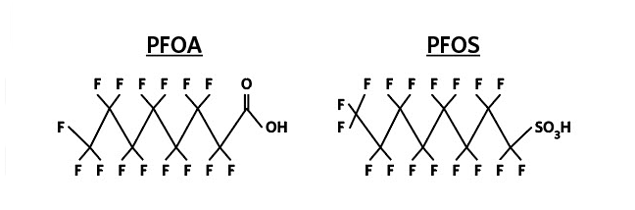 Chemical Structure of PFOA and PFOS | The ABCs of PFCs in Water Supplies