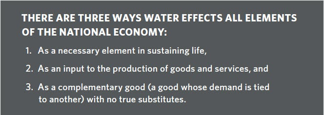 Water Effects on National Economy | Two-Handed Economics:  H2Oh No! The Importance of  Consumer Confidence in Water