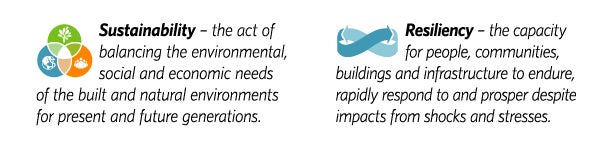 sustainability resiliency definitions