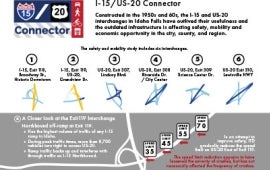I-15 and US-20 Connector handout